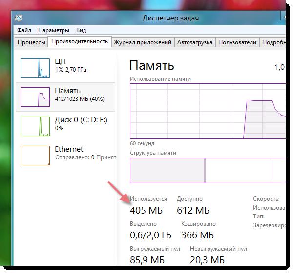 ПК HP - Сведения о Диспетчере устройств (Windows 1