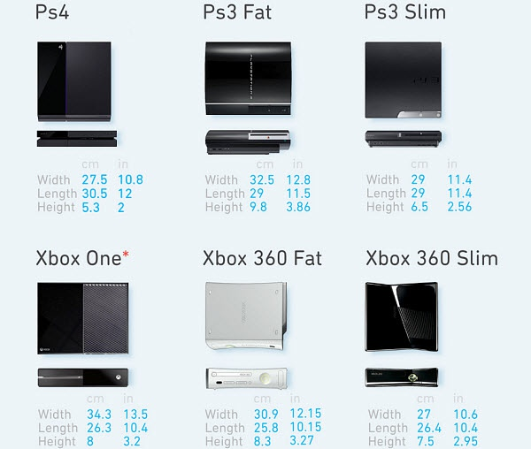 Xbox Vs Ps4 Size Page 564 • Xbox One ...